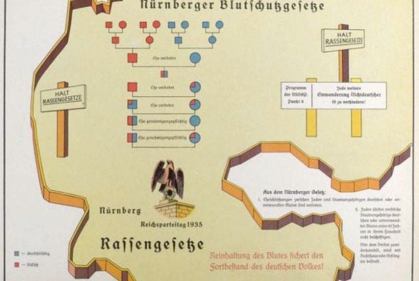 De Nürnbergwet 'ter bescherming van het Duitse bloed en de Duitse eer' verbood huwelijken tussen Duitsers en Joden en dwong de overheid zich ook uit te spreken over de vele 'mengvormen'. De blauwe bolletjes staan voor 'Duits bloed', de rode voor 'Joods bloed'. Alfred Vogel, Erblehre, Abstammungs- und Rassen-kunde in bildlicher Darstellung, Stuttgart 1939. Berlin, Staatsbibliothek zu Berlin : Bildarchiv Preußischer Kulturbesitz